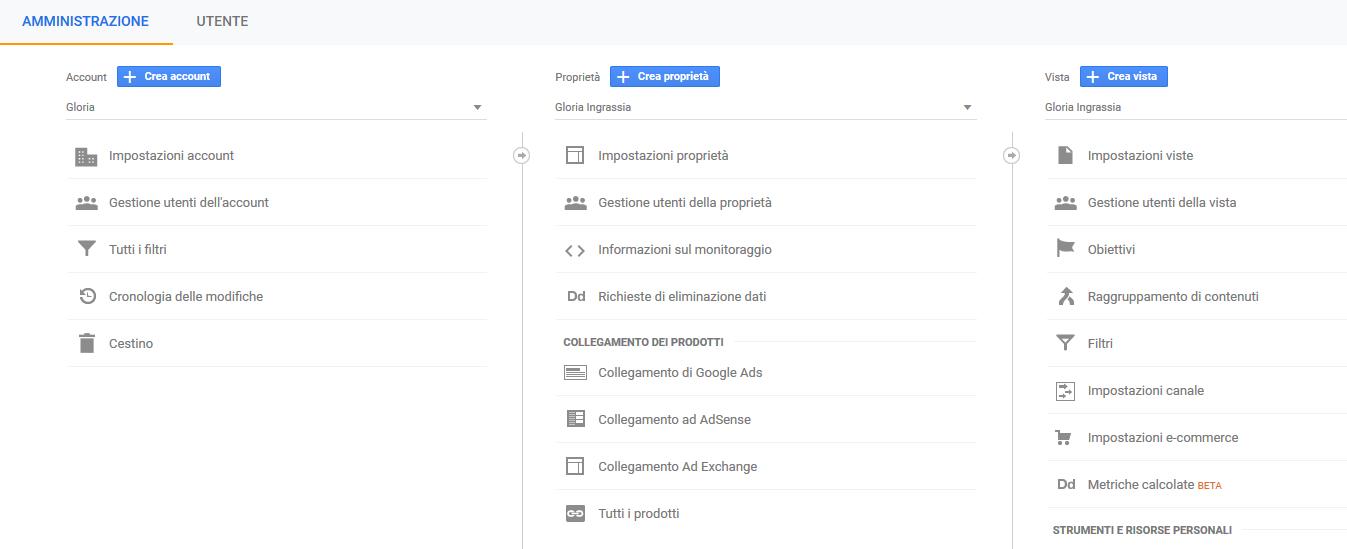 google analytics monitoraggio